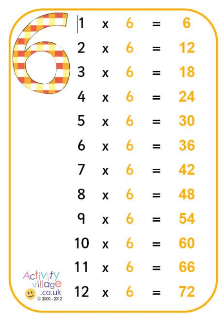 6 times table poster