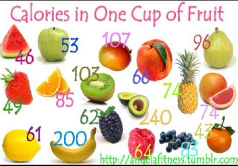 1 fruit cup calories calories in one cup of fruit trusper
