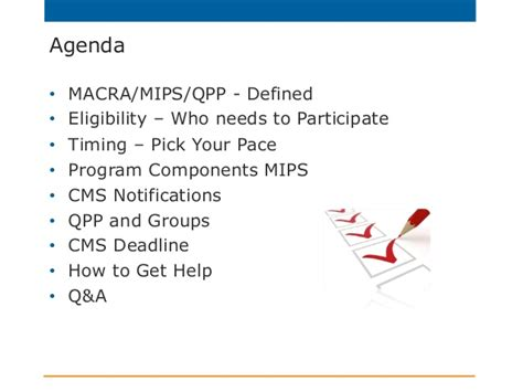 St S Mba Application Deadline by Macra And Hospitalists Get Your Questions Answered