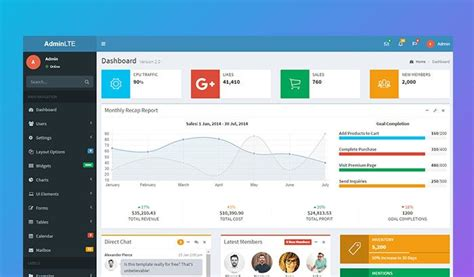 70 best free responsive html5 bootstrap admin dashboard
