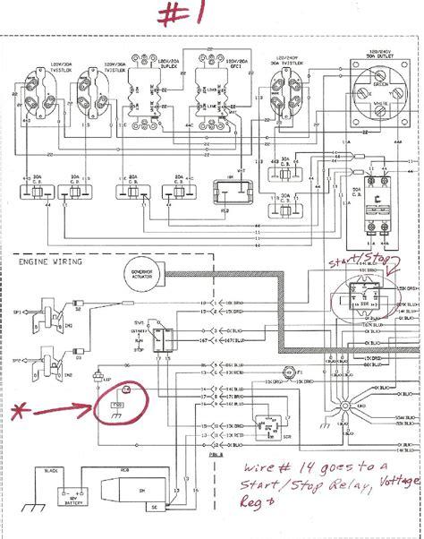 generac generator installation wiring diagram wiring