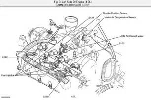 dodge 4 7 engine diagram get free image about wiring diagram