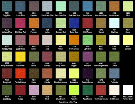 indigo color chart
