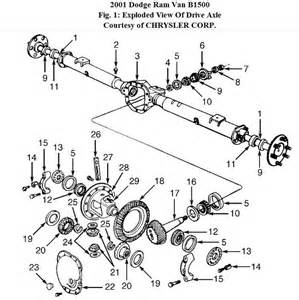 7 best images of chevy rear axle assembly diagram ford f