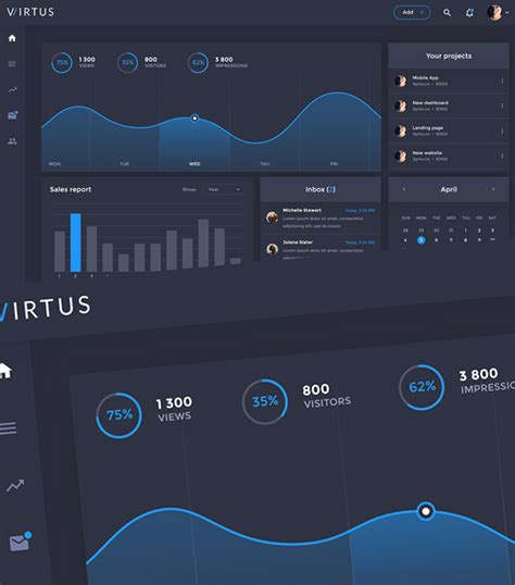 30 Free Futuristic Dashboard Ui Ux Psd Templates Freebies Graphic Design Junction Iot Dashboard Template