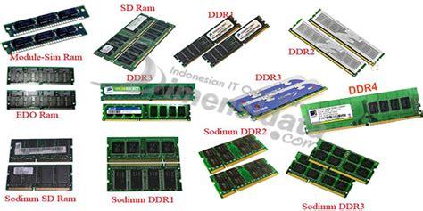 Jenis Dan Ram Laptop sejarah perkembangan dan jenis ram pada komputer
