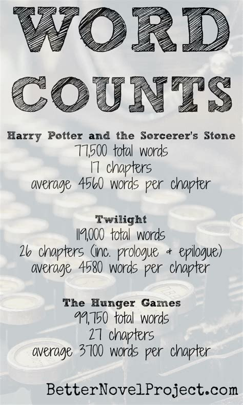 picture book word count word count book length how many words are there in the
