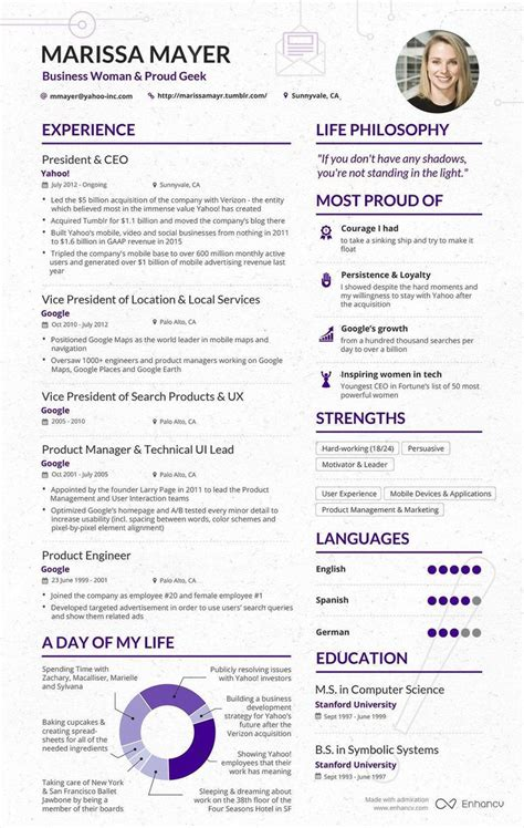 Cover Letter Presentation Exle by Best 25 Cv Format Ideas On Creative Cv