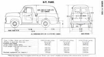 Truck Dimensions Atamu Truck Sizes Atamu