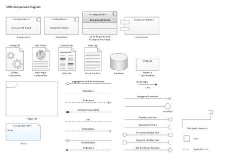 design uml diagrams uml component diagram design elements