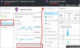 using app insights analytics query language to make better monitor azure web app performance microsoft docs