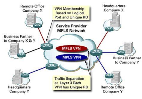 mpls network diagram mpls solutions