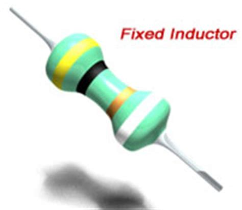 what is the application of inductor what is inductor and inductance theory of inductor