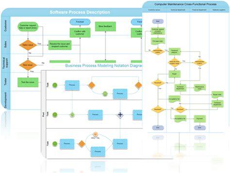 free floor plan design software for mac