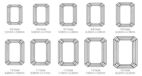 what does table in diamonds emerald cut engagement rings info on diamonds quality