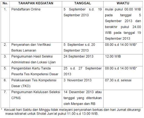 Surat Lamaran Sistem Informasi Ke Kemendikbud by Kumpulan Contoh Surat Penerimaan Cpns 2013 Pemprov Diy