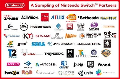 list of software nintendo switch here s confirmed list of software