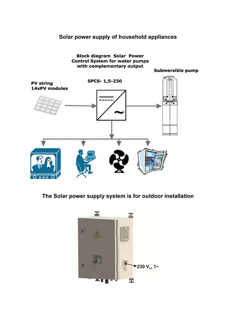 grundfos motor wiring diagrams grundfos recirculating