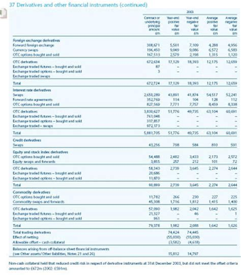 barclays bank statement barclays strange and truly opaque brokerages