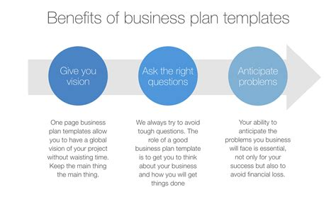 great business plan templates business plan template 12 great exles to save your time