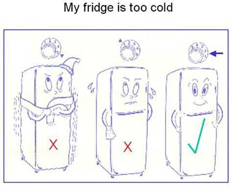 what temperature should the freezer section of a refrigerator be candy after sales service online fault finder