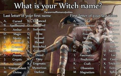 whats in the witchs witch name whats your name