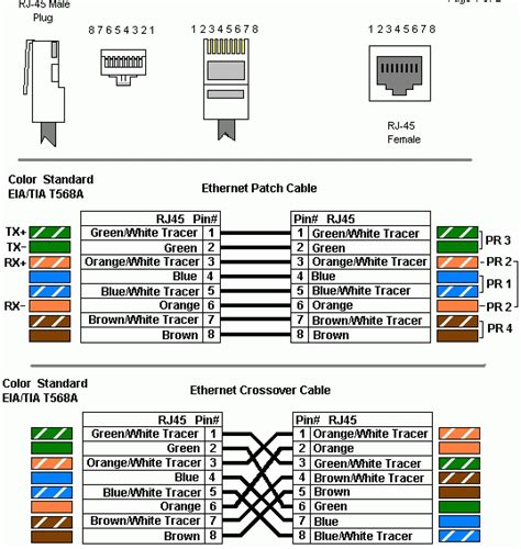 standard network diagram ethernet cable rj45 standard mg s notes 187 mg s notes