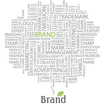 a brand strategist s note brand and communication concepts easily explained with drawings books graphic design communications and everything in