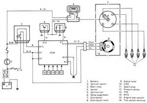 90 suzuki samurai wiring diagram get free image about