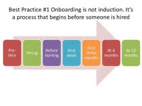 Customer Onboarding Process Template by Best Practice Onboarding Trends And Exles In Managing