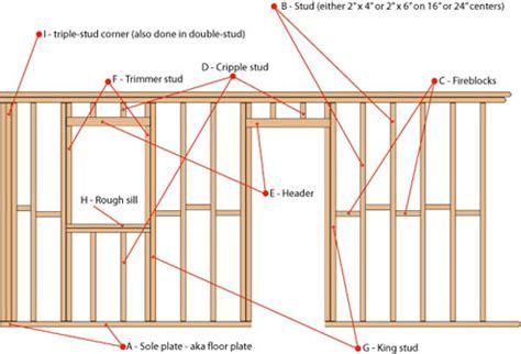 Bc Housing Floor Plans Cripple Stud Wall