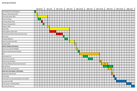 Download Critical Path Method Template Gantt Chart Excel Template Cpm Schedule Template