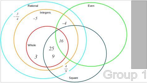 interactive venn diagram 2 circles evangelizing the digital natives create interactive number set venn diagrams with slides