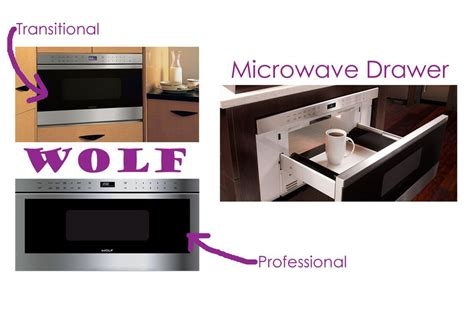 Wolf Drawer Microwave by The Microwave Drawer