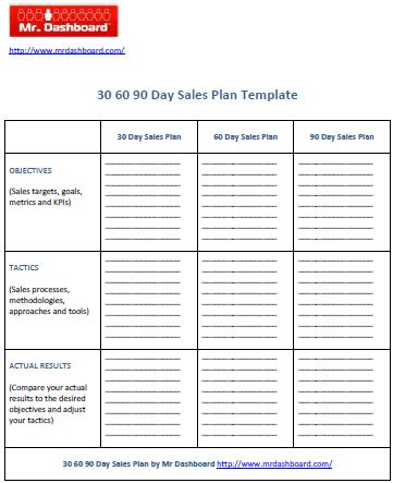 30 60 90 Day Sales Plan Free Mr Dashboard 90 Day Planner Template