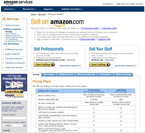amazon marketplace how to set up shop on niche online marketplaces