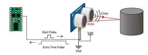 Sensor Ultrasonik Hcsr 04 how to use ultrasonic sensor hc sr04 in arduino