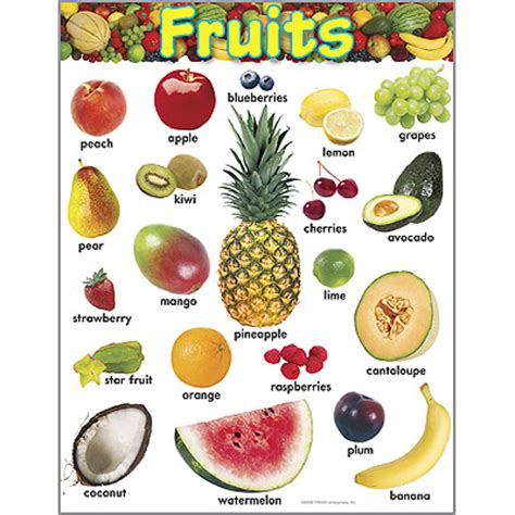 9 fruits learning center fruits learning chart poster from trend enterprises