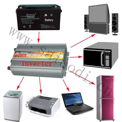 best price 2kw inverter 24v 2kw power inverter view
