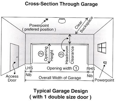 Garage Door Width Dimension Standard Garage Obasinc