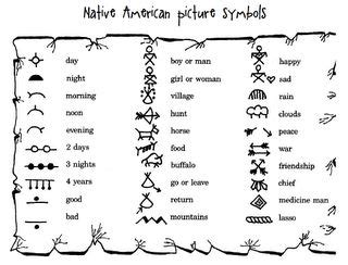 dreamland pattern writing native american picture symbols would make a cute