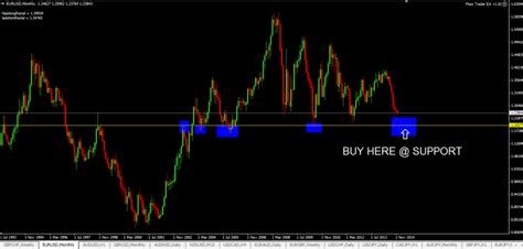 swing trading alerts forex trading alerts