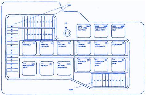 1998 bmw 328i fuse box guide free wiring