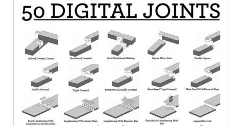 joint pattern en español 50 downloadable digital joints for woodworking archdaily