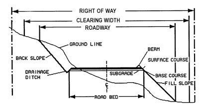 design criteria for road construction chapter 2 road planning and reconnaissance