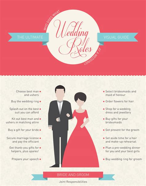 what are the roles in a wedding wedding roles responsibilities visual guide to who