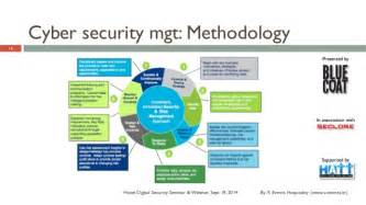 Criminal Report Template global cyber security outlook deloitte hotel digital
