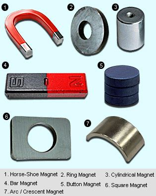 types of magnetic gears magnets by hsmag types of magnets