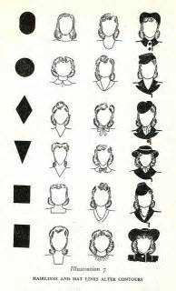 hairstyles match shape how to pick a hat and hairstyle to match your face shape