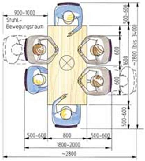 Wieviel Platz Pro Person Am Tisch by Gestaltung Im Tischlerhandwerk Folge 2 Grunds 228 Tze Des